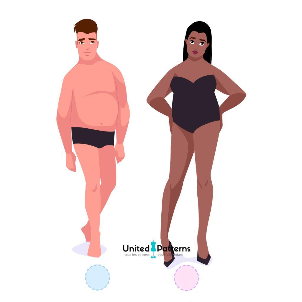 Exemples de morphologies en O ou poire chez les hommes et les femmes