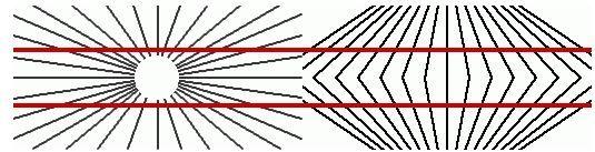 effet d'optique imprimé convergeant ou divergeant